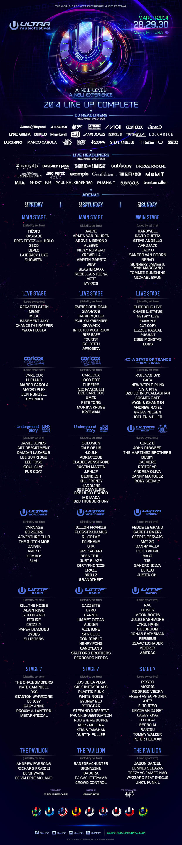 Ultra Music Festival Line Up - djmix24.de
